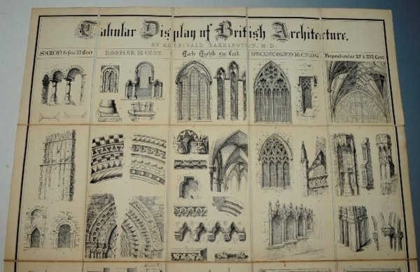Image for Tablular Display of British Architecture. Saxon before the XI Century; Norman 12th Century; Early English XII Cent.; Decorated 14th Cent.; & Perpendicular XV Century.