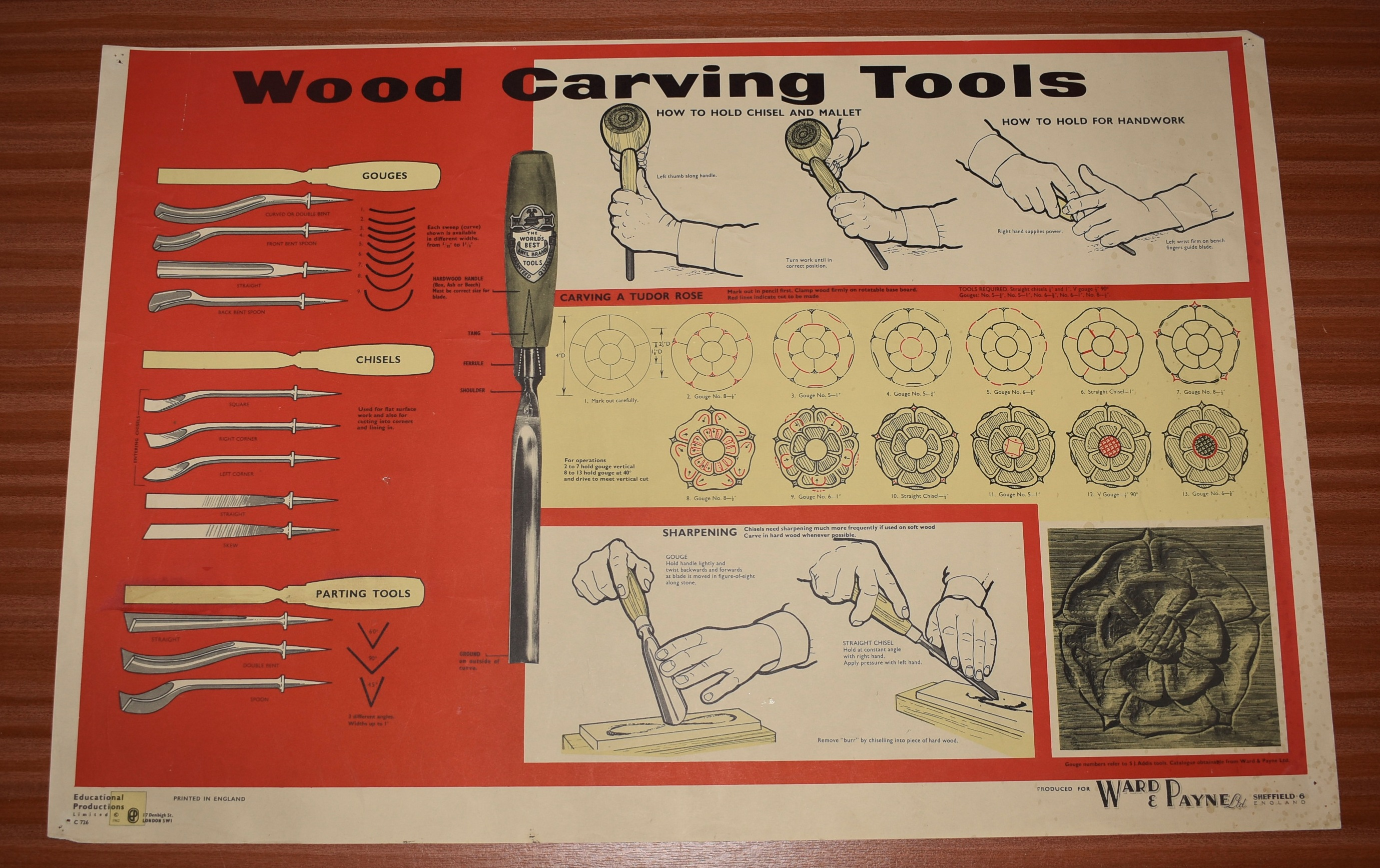 Image for ORIGINAL POSTER.  Wood Carving Tools. Gouges, Chisels, Parting Tools