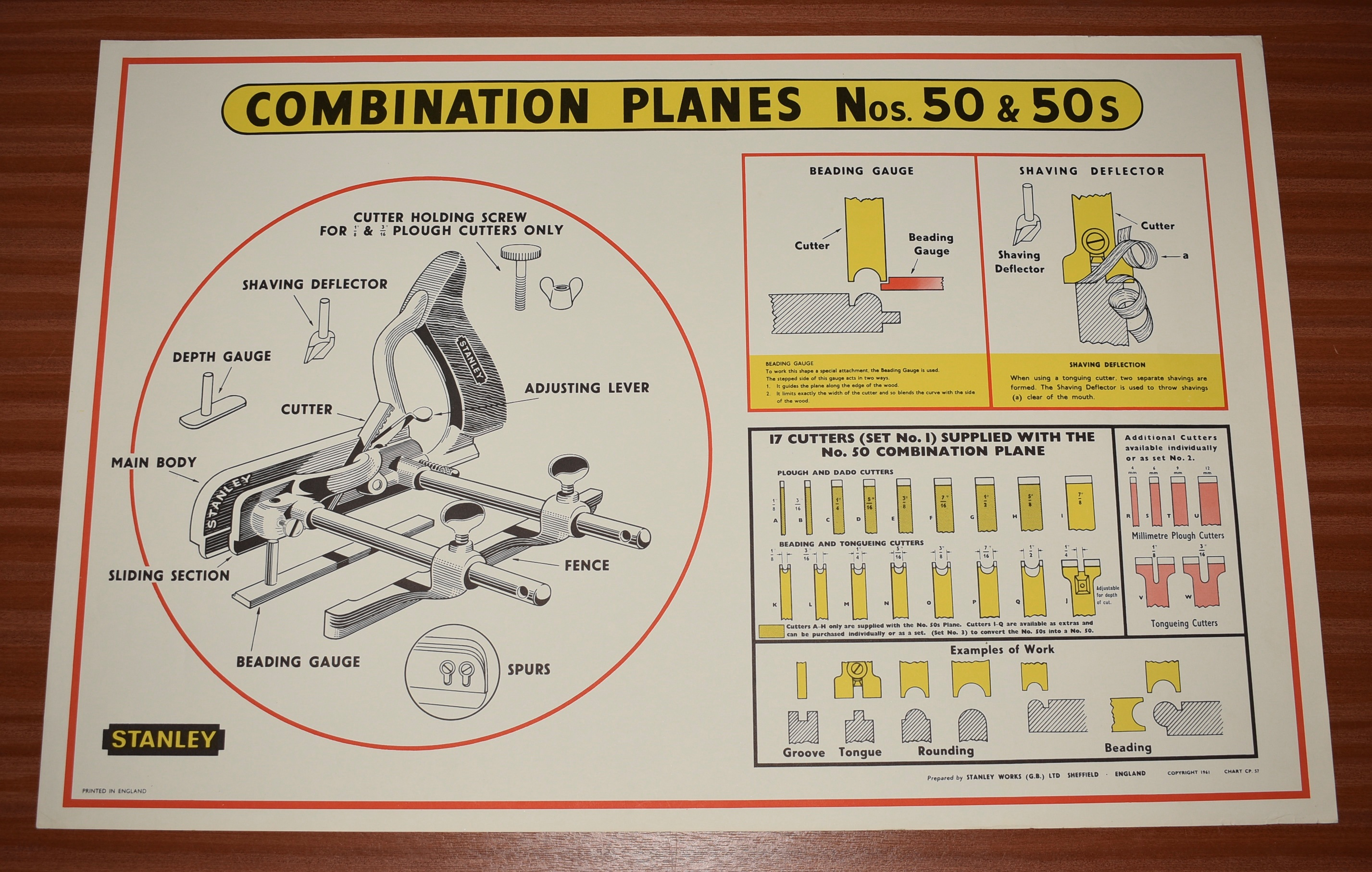 Image for ORIGINAL POSTER.  Combination Planes. Nos. 50 & 50s