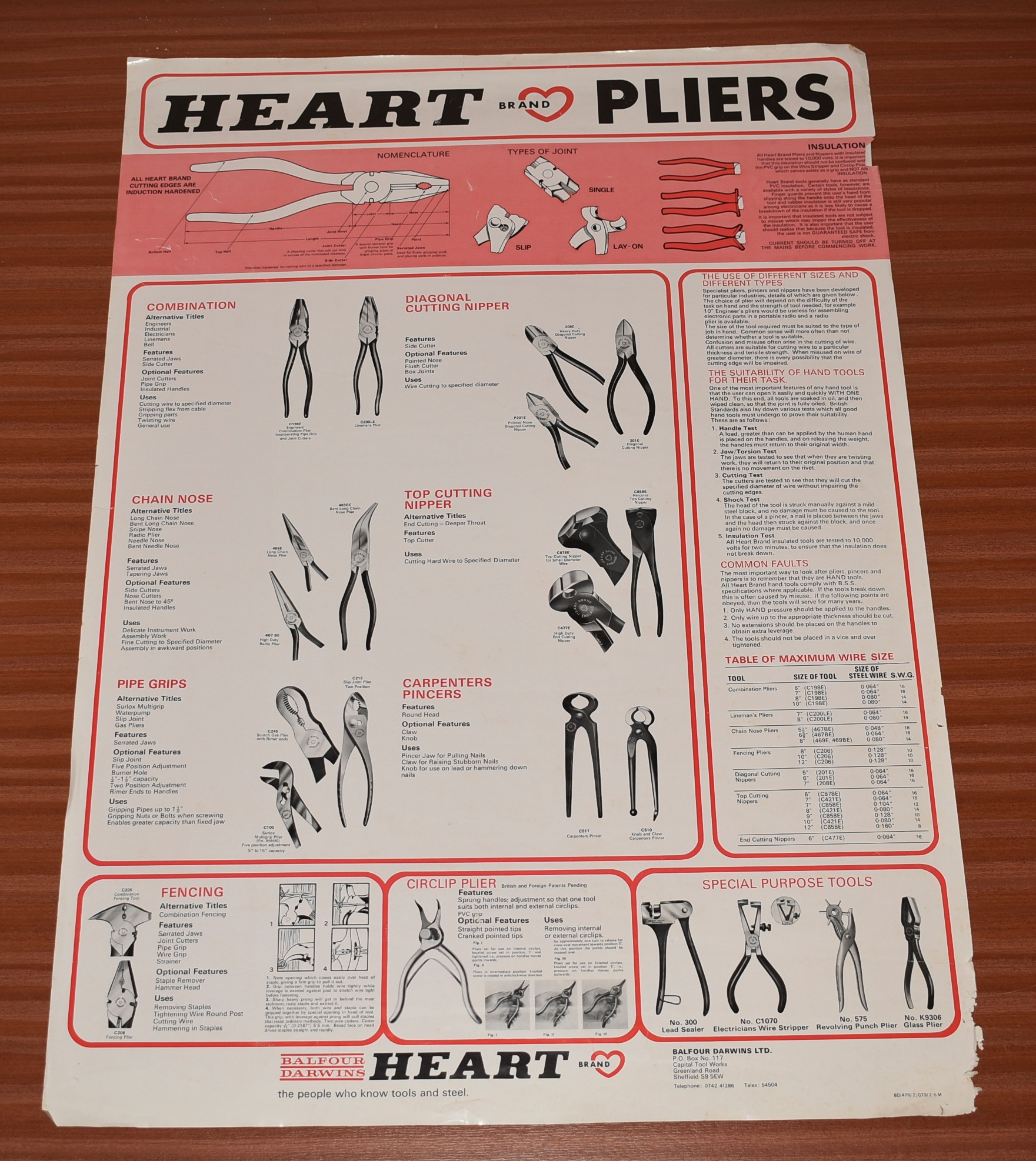 Image for ORIGINAL POSTER.  Heart Brand Pliers