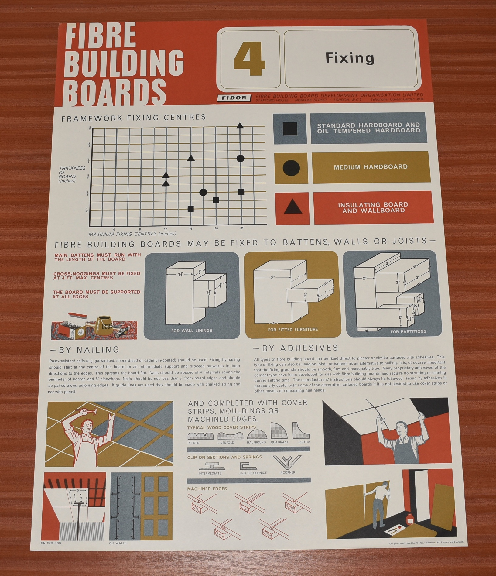 Image for ORIGINAL POSTER.  Fibre Building Boards. 4 - Fixing