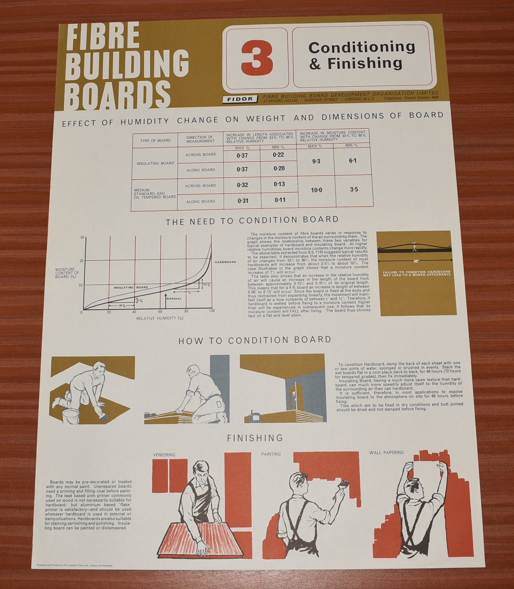 Image for ORIGINAL POSTER.  Fibre Building Boards. 3 - Conditioning & Finishing