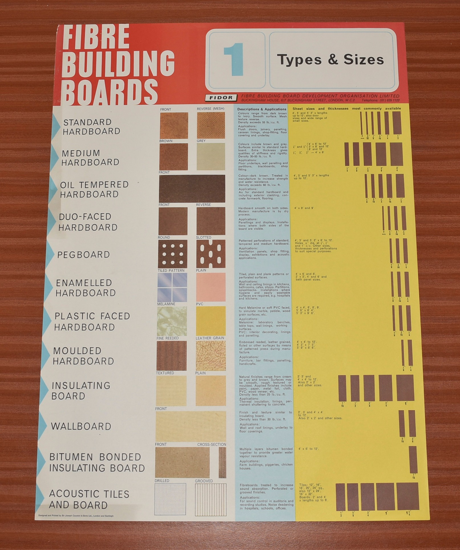 Image for ORIGINAL POSTER.  Fibre Building Boards. 1 - Types & Sizes